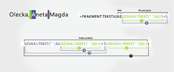 Formuła wyodrębniająca nazwisko, po którym występuje imię i drugie imię