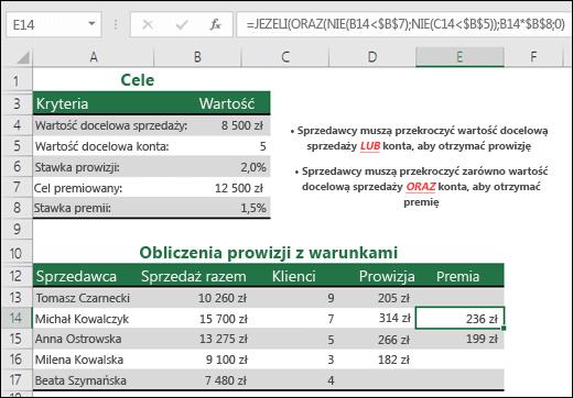Przykłady obliczania premii za sprzedaż za pomocą funkcji JEŻELI, ORAZ i NIE.  Formuła w komórce E14: =JEŻELI(ORAZ(NIE(B14<$B$7);NIE(C14<$B$5));B14*$B$8;0)