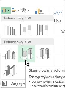 Skumulowany kolumnowy 3-W