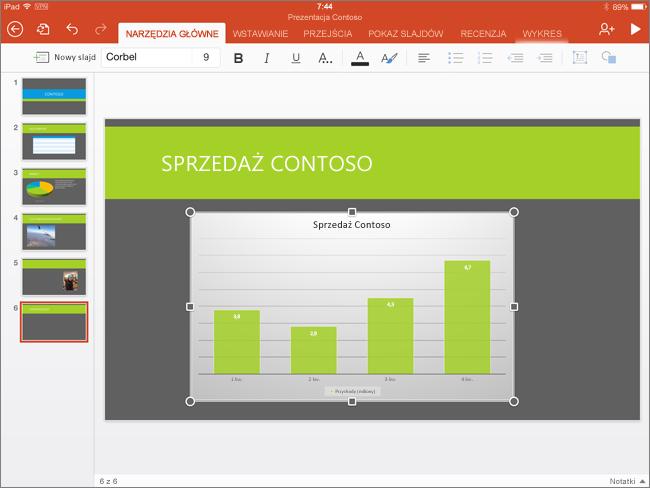 Wykres wklejony do aplikacji PowerPoint dla tabletu iPad