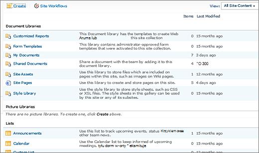 Zawartość witryny programu SharePoint 2010 wszystkie strony