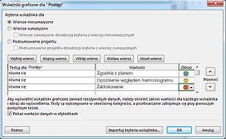 Obraz okna dialogowego Wskaźniki graficzne