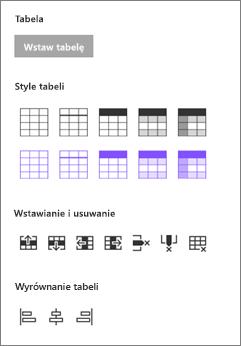 Wstawianie Opcje tabeli