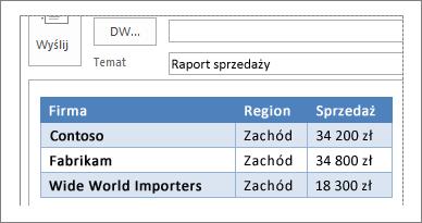 Przykład tabeli w wiadomości e-mail