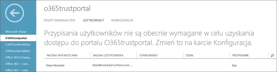 Usługa Azure AD z wymienionymi użytkownikami dla zaufania usługi.