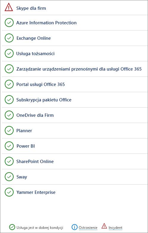 Strona kondycji usług pokazująca usługi, w przypadku których wystąpiły zdarzenia i sugestie.