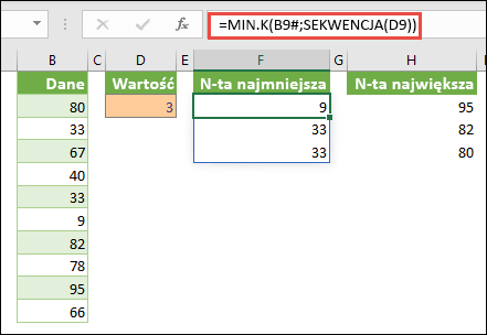 Formuła tablicowa programu Excel, która umożliwia znalezienie n-tej najB9ej najmniejszej wartości: = małe (#; sekwencja (D9))