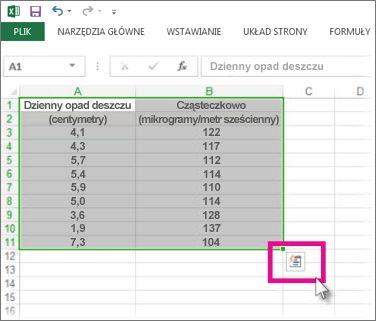 Zaznaczone dane i wyświetlony przycisk Obiektyw szybkiej analizy