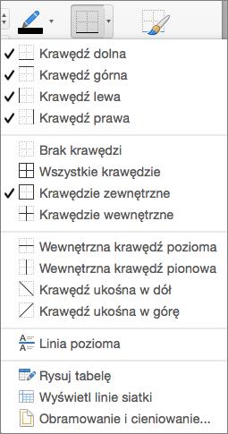 Pokazane są opcje obramowania dla projektu tabeli