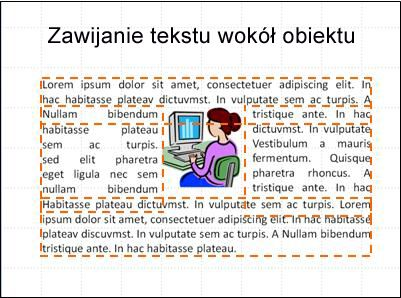 Slajd z wstawionym obiektem, pola tekstowe i cały tekst