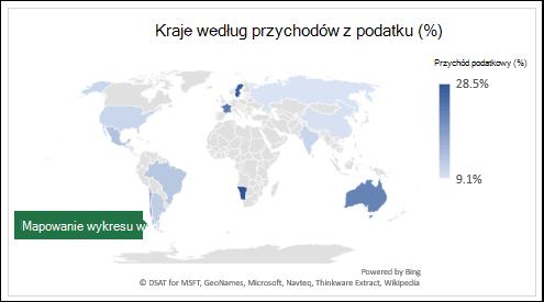 Wykres mapy w programie Excel wyświetlający wartości z krajami według przychodów z podatku%