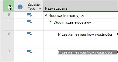 Zrzut ekranu przedstawiający kursor w lewym górnym rogu widoku wykresu Gantta programu Project