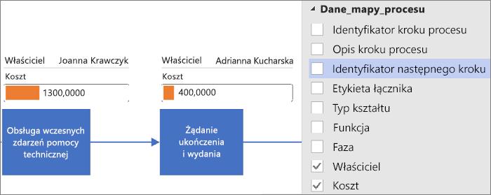 Stosowanie grafik związanych z danymi do diagramu Wizualizator danych programu Visio