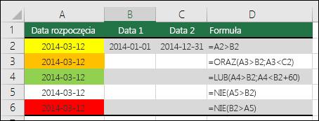 Przykłady użycia funkcji ORAZ, LUB i NIE jako testów formatowania warunkowego