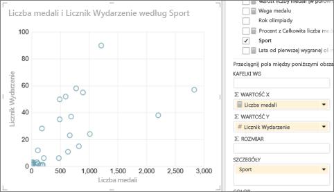 Konwertowanie tabeli programu Power View na wykres punktowy