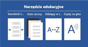 Cztery dostępne narzędzia edukacyjne, które pozwalają zwiększyć czytelność dokumentów