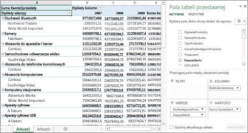 Tabela przestawna z przykładowymi danymi