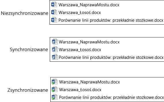Ikony plików zmieniające się podczas ich przekazywania i synchronizowania z usługą OneDrive dla Firm w usłudze Office 365