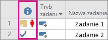 Wskaźniki kolumny w programie Project