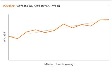 Wykres liniowy z wydatków zwiększenie w czasie