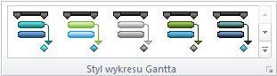 Grafika grupy Style wykresu Gantta