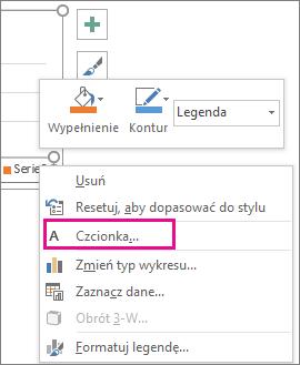 Polecenie Czcionka w menu skrótów, służącego do zmieniania czcionki legendy wykresu