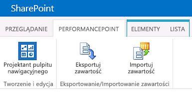 Wstążka strony Zawartość programu PerformancePoint w witrynie Centrum analiz biznesowych