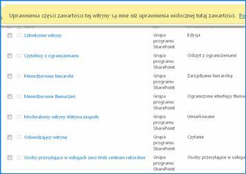 Zrzut ekranu przedstawiający stronę Uprawnienia witryny w usłudze SharePoint Online. Wyróżniony komunikat umieszczony u góry wskazuje, że niektóre z grup nie dziedziczą uprawnień witryny nadrzędnej.