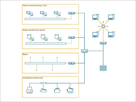 Szczegółowa diagram sieci, na którym warto przedstawić sieć firmową dla średnich firm.