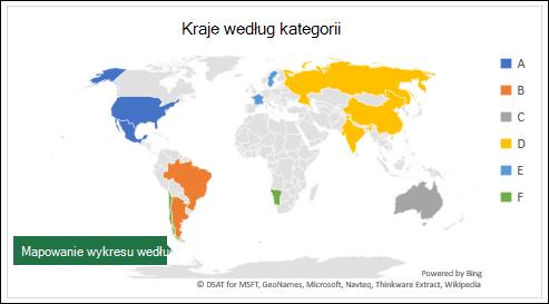 Wykres mapy programu Excel wyświetlający kategorie z krajami według kategorii