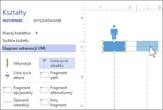 Linia życia sekwencji UML