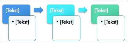 Przykładowy proces z akcentem