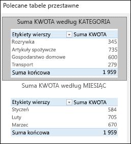 Okno dialogowe Polecane tabele przestawne w programie Excel