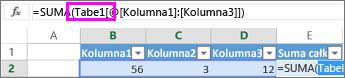 Nazwa tabeli jest wyświetlana w formułach