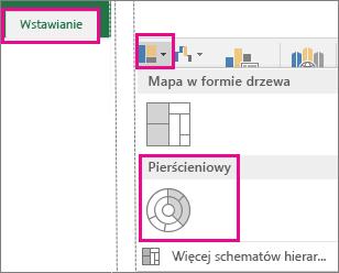 Typ wykresu Pierścieniowy na karcie Wstawianie w pakiecie Office 2016 dla systemu Windows