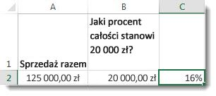 Wartość 125000zł w komórce A2, 20000zł w komórce B2 i wartość 16% w komórce C2