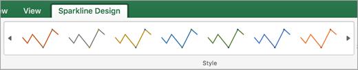 Style wykresu przebiegu w czasie