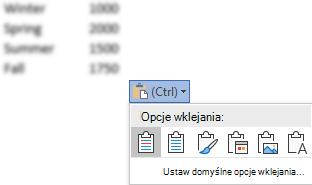 Przycisk Opcje wklejania obok pozycji dane programu Excel rozwinięte w celu wyświetlenia opcji