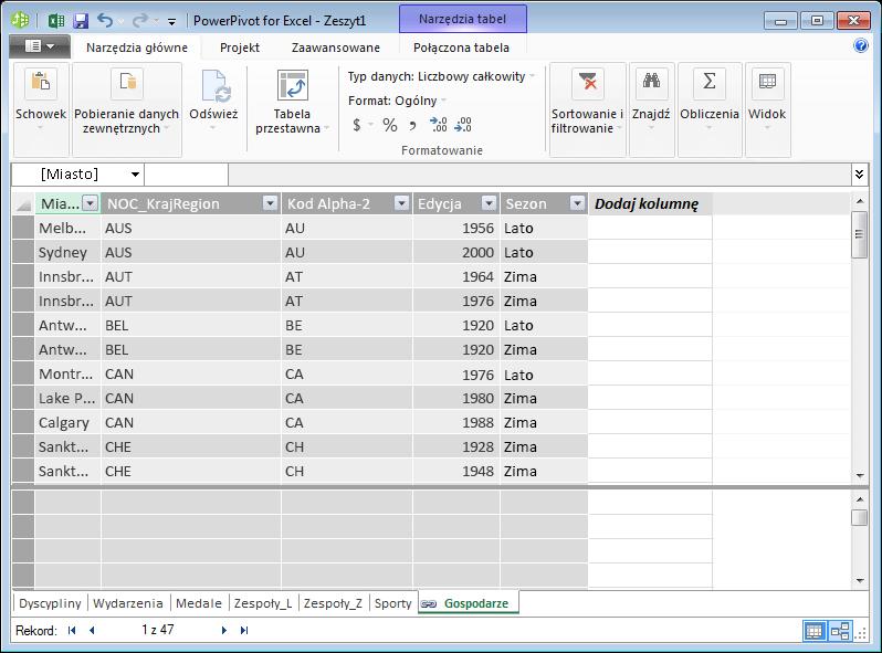 Wszystkie tabele są wyświetlane w dodatku Power Pivot