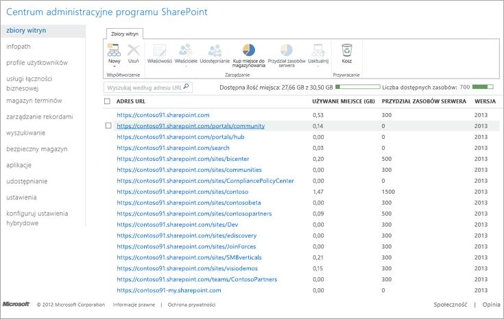 Ustawienia zbiorów witryn centrum administracyjnego programu SharePoint