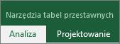 Wstążka Narzędzia tabel przestawnych z kartami Analiza i Projektowanie