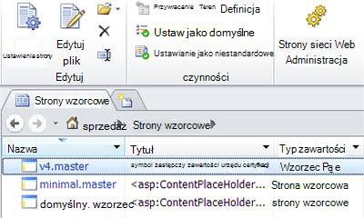 Strony wzorcowe programu SharePoint 2010