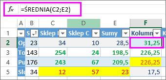 Dostosowywanie odwołań podczas używania opcji Wklej formuły.