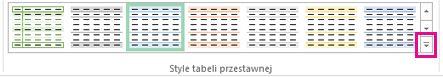 Przycisk Więcej w galerii Style tabeli przestawnej