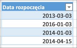 Nieposortowane daty