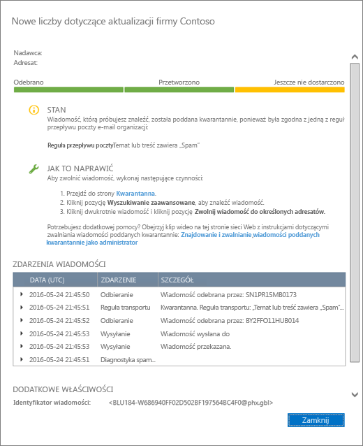 Zrzut ekranu przedstawiający stronę szczegółów śledzenia wiadomości z przykładowymi szczegółami śledzenia wiadomości