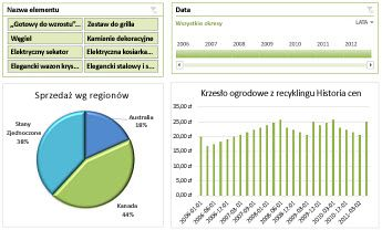Przykładowy pulpit nawigacyjny usług programu Excel