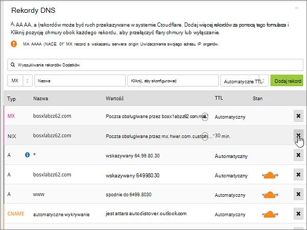 Cloudflare-najlepszych praktyk skonfigurować-2-6