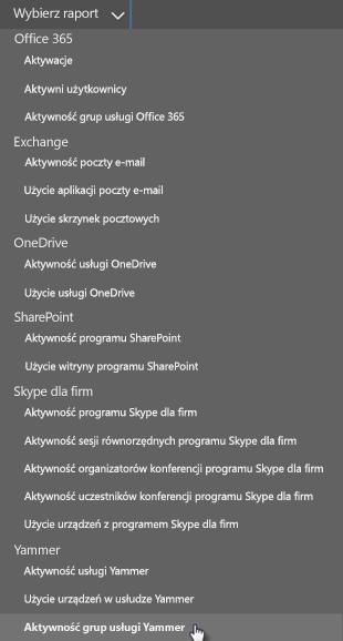 Wybieranie pozycji Aktywność grup usługi Yammer z listy rozwijanej Wybierz raport