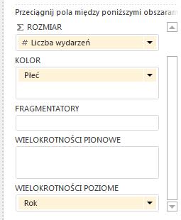 Zmiana wizualizacji programu Power View z poziomu okienka Pola programu Power View